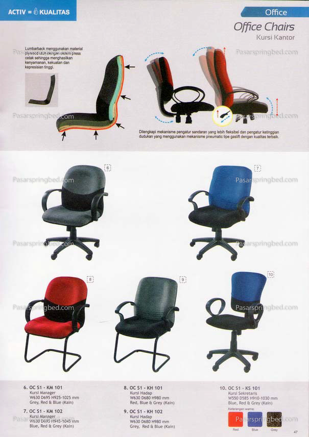 ACTIV Office Chairs 3