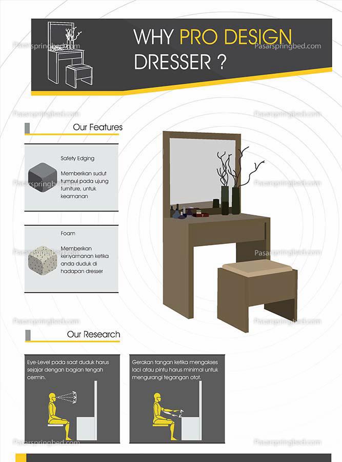 Pro Design Dresser & Nakas 1