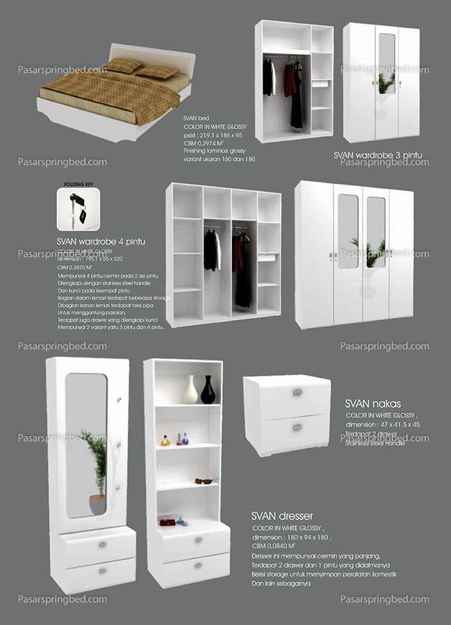 Pro Design Svan Series